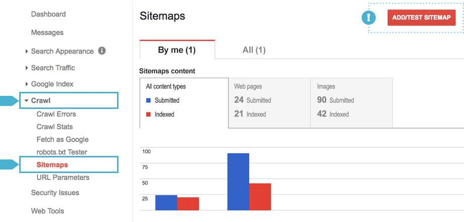 Google Console Sitemaps